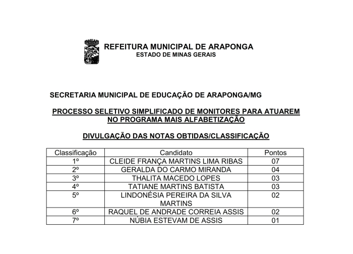 CLASSIFICACAO CANDIDATOS